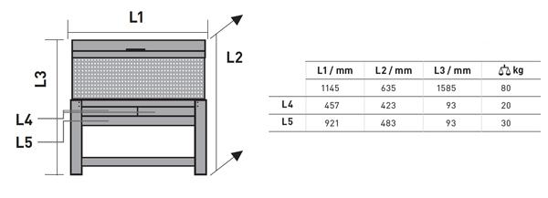 Schéma des dimensions de l'établi