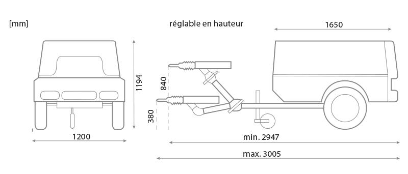 cotes du compresseur C25